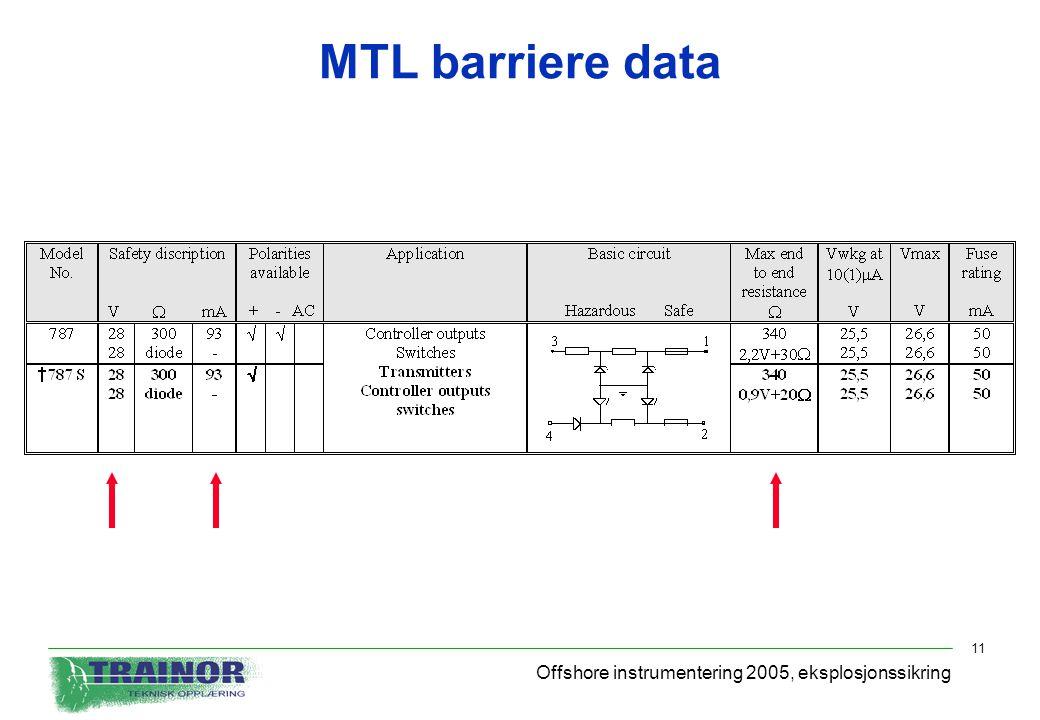 MTL barriere data Offshore instrumentering 2005, eksplosjonssikring