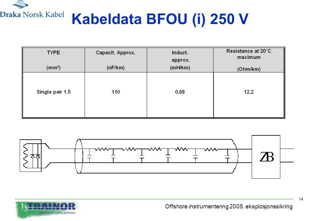 Kabeldata BFOU (i) 250 V Offshore instrumentering 2005, eksplosjonssikring