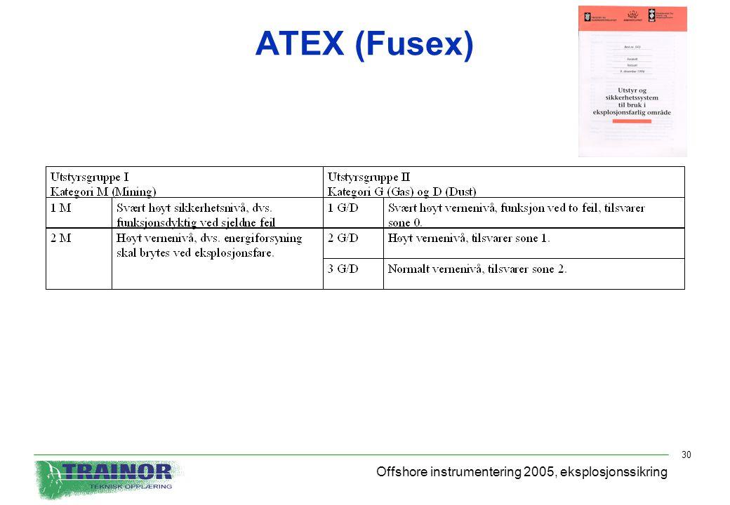 ATEX (Fusex) Offshore instrumentering 2005, eksplosjonssikring