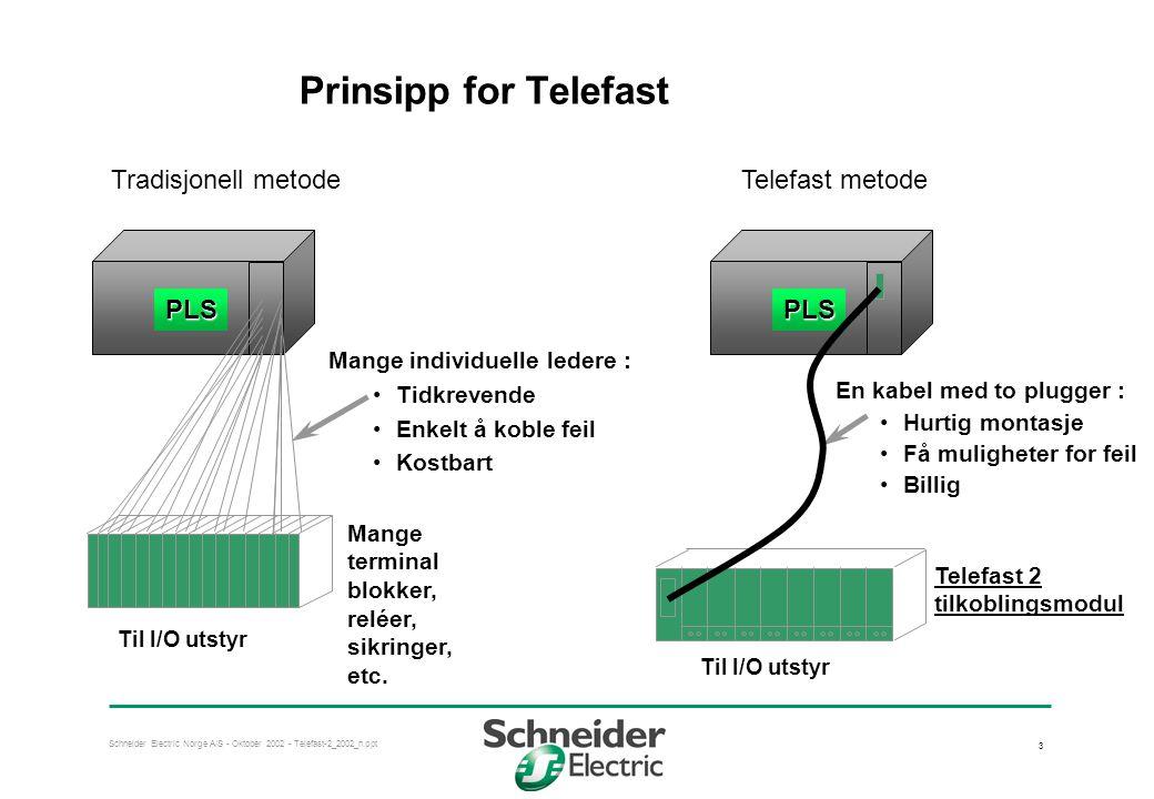 Prinsipp for Telefast PLS Tradisjonell metode Telefast metode PLS