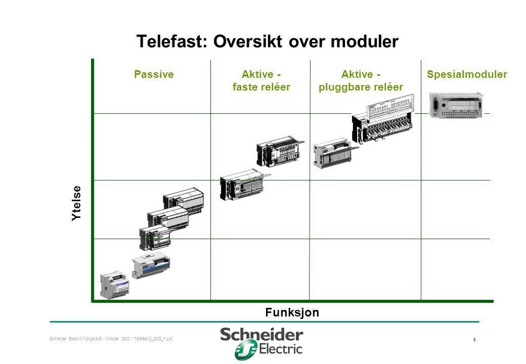 Telefast: Oversikt over moduler