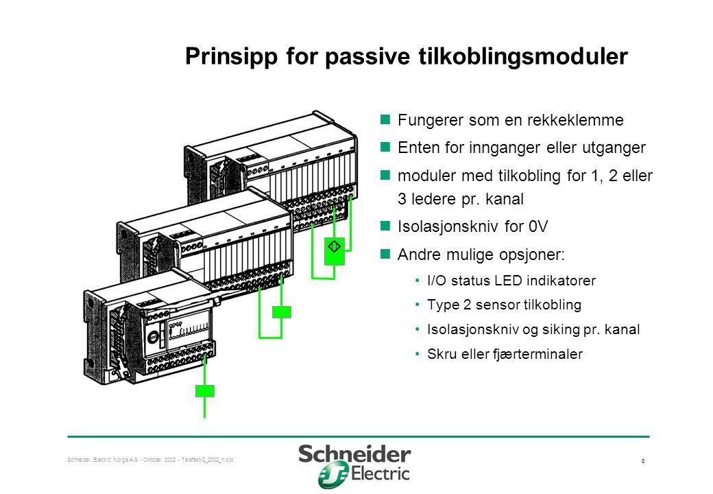 Prinsipp for passive tilkoblingsmoduler