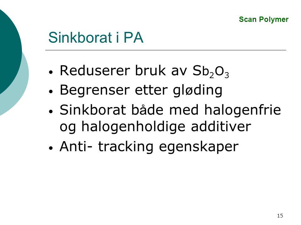 Sinkborat i PA Reduserer bruk av Sb2O3 Begrenser etter gløding