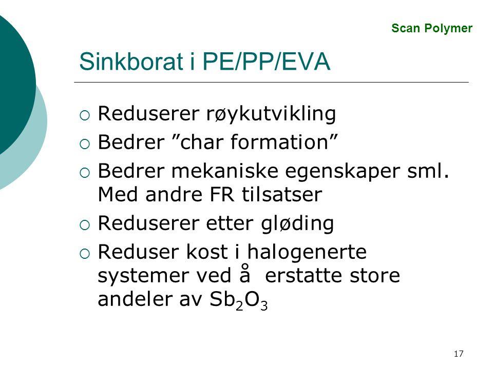 Sinkborat i PE/PP/EVA Reduserer røykutvikling Bedrer char formation