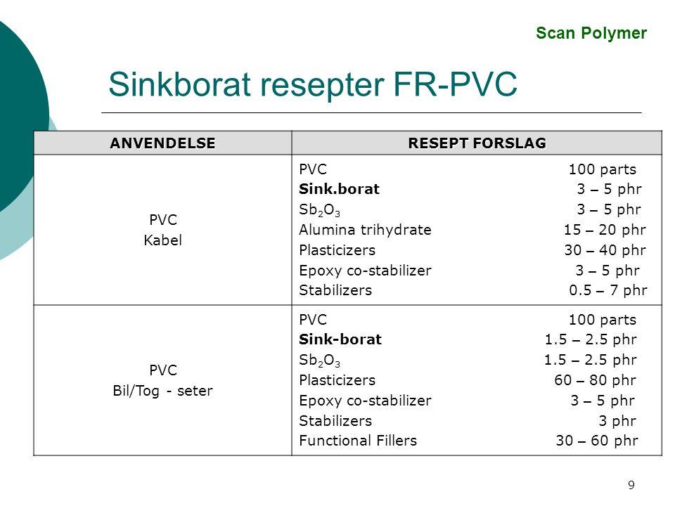 Sinkborat resepter FR-PVC
