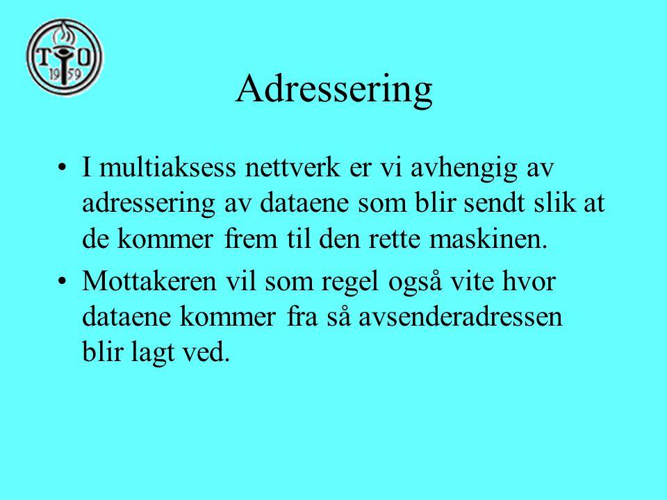 Adressering I multiaksess nettverk er vi avhengig av adressering av dataene som blir sendt slik at de kommer frem til den rette maskinen.