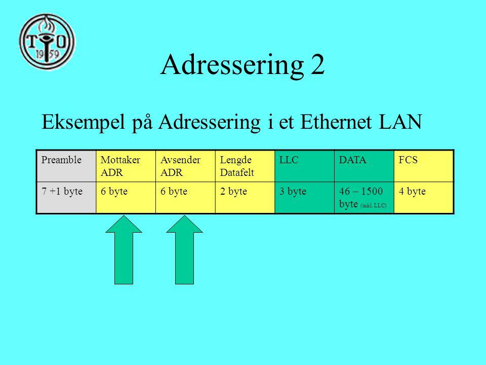 Adressering 2 Eksempel på Adressering i et Ethernet LAN Preamble
