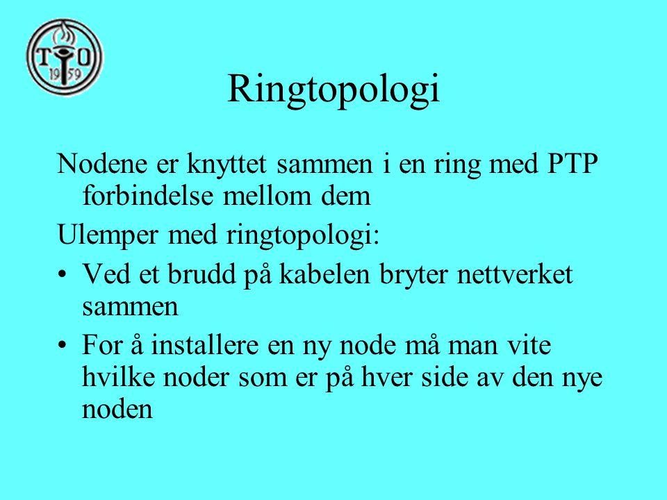 Ringtopologi Nodene er knyttet sammen i en ring med PTP forbindelse mellom dem. Ulemper med ringtopologi: