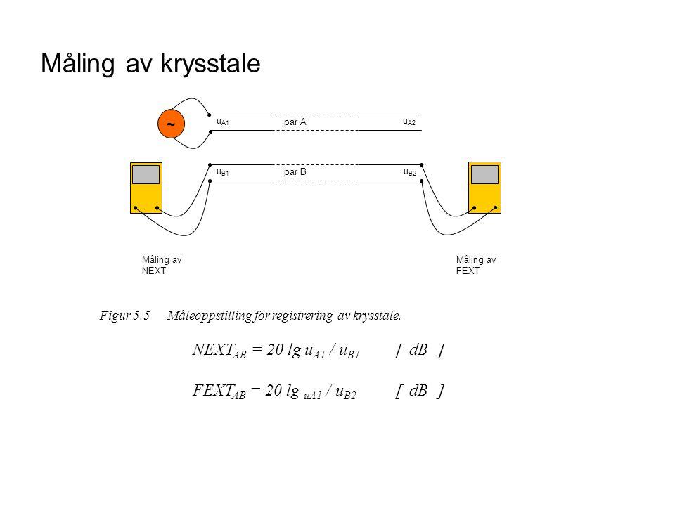 Måling av krysstale NEXTAB = 20 lg uA1 / uB1  dB 