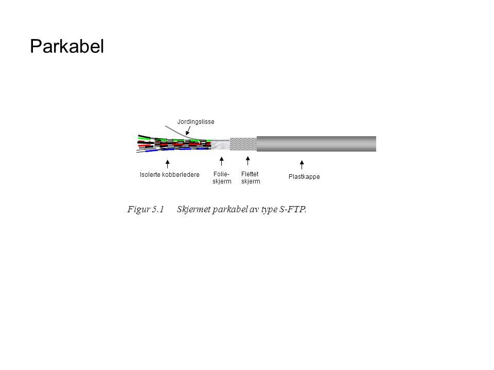 Parkabel Figur 5.1 Skjermet parkabel av type S-FTP. Flettet skjerm