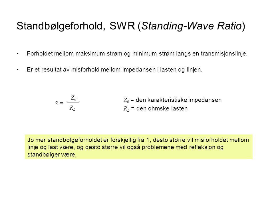 Standbølgeforhold, SWR (Standing-Wave Ratio)