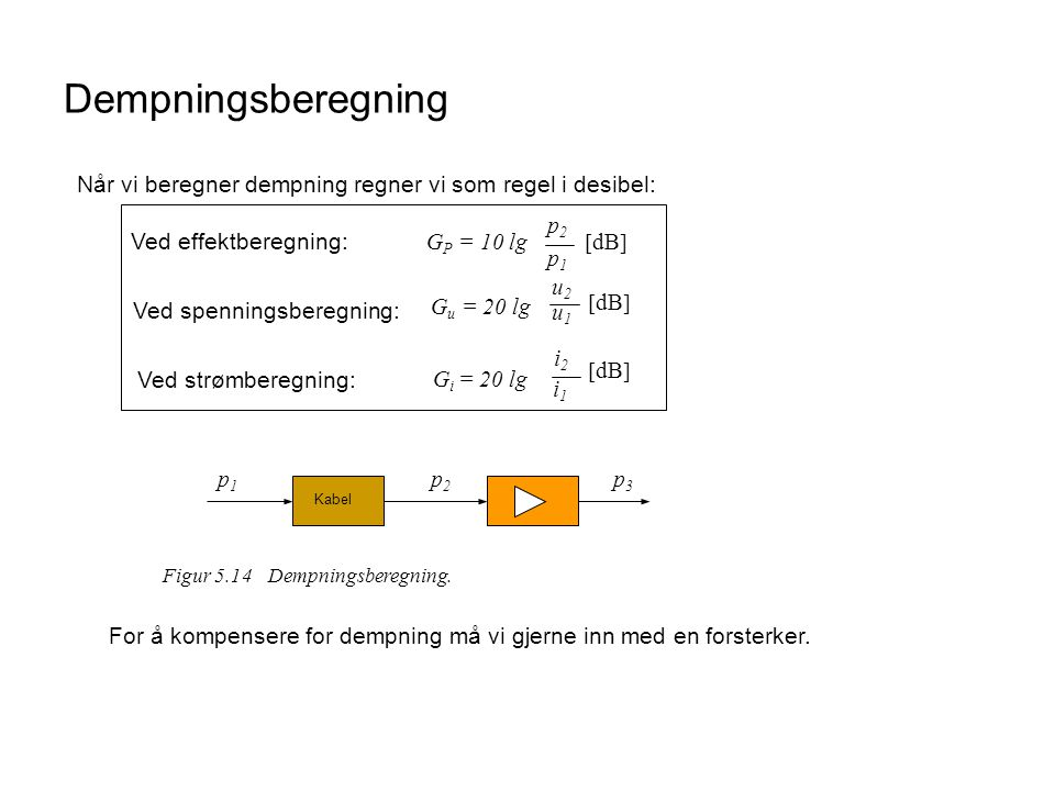 Dempningsberegning Når vi beregner dempning regner vi som regel i desibel: GP = 10 lg. p2. p1. dB