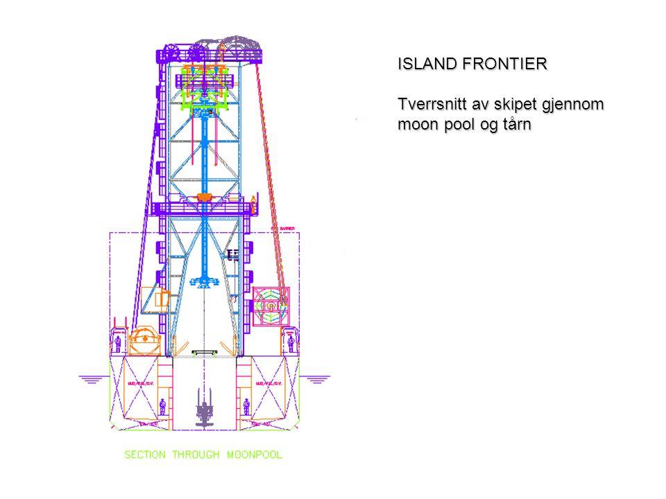 ISLAND FRONTIER Tverrsnitt av skipet gjennom moon pool og tårn
