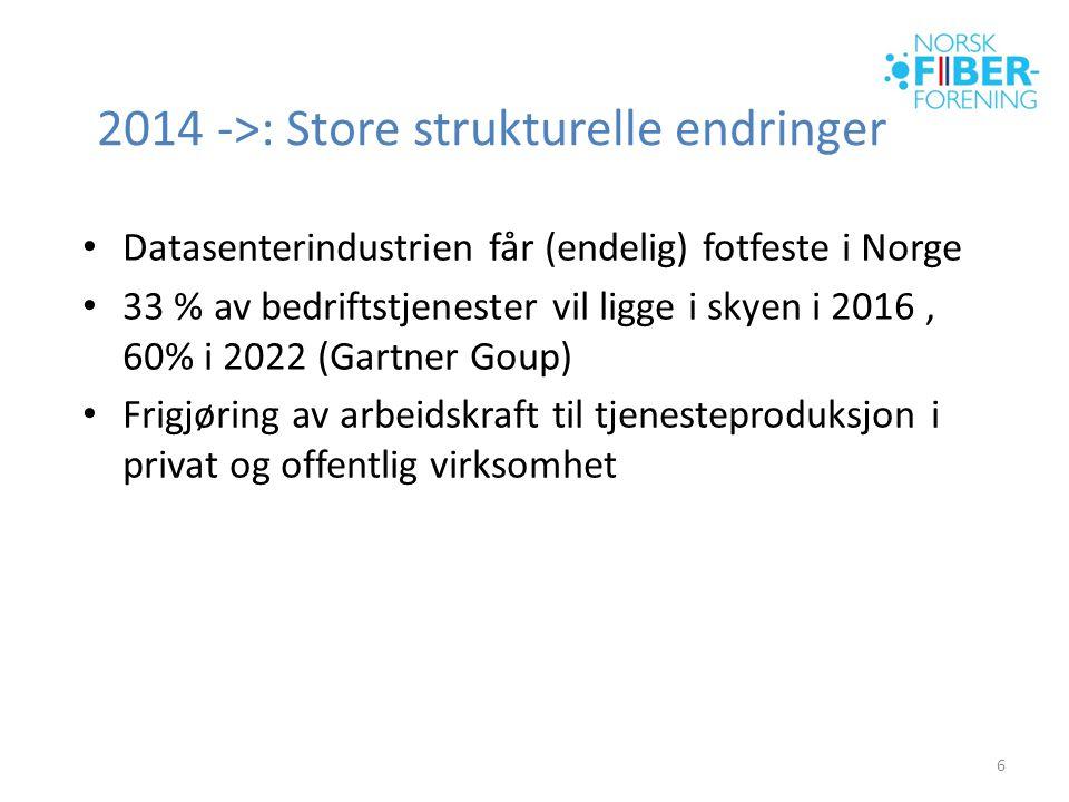 2014 ->: Store strukturelle endringer