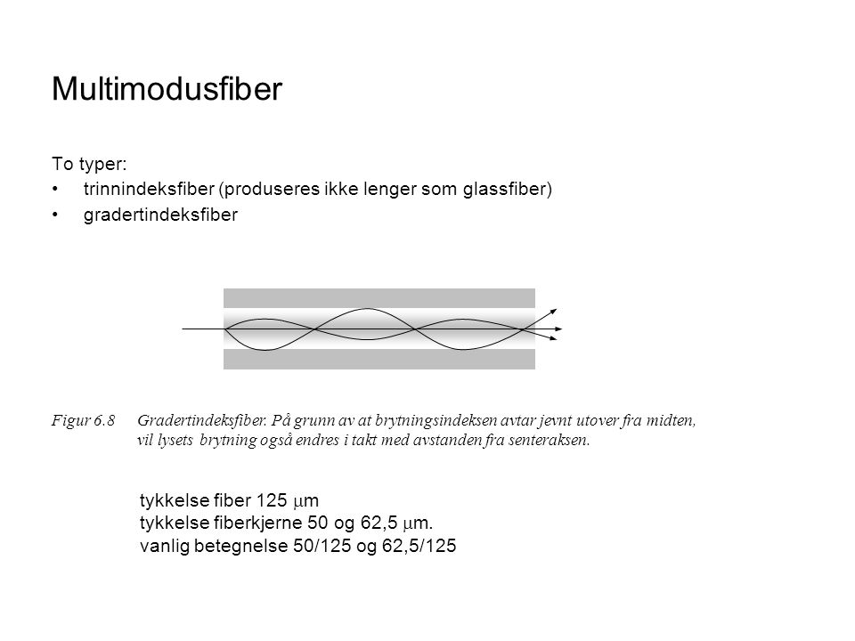Multimodusfiber To typer: