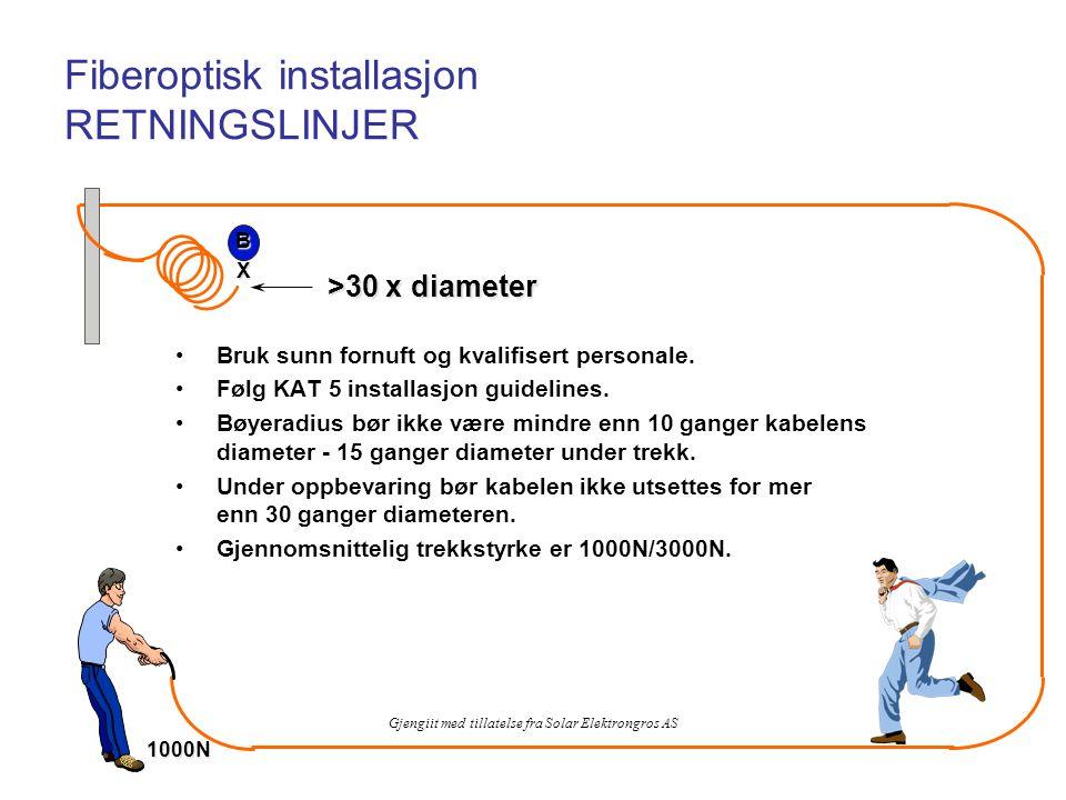 Fiberoptisk installasjon RETNINGSLINJER
