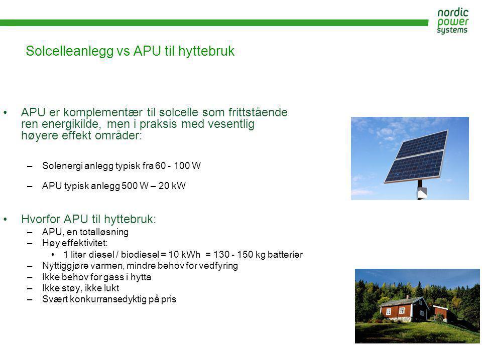 Solcelleanlegg vs APU til hyttebruk