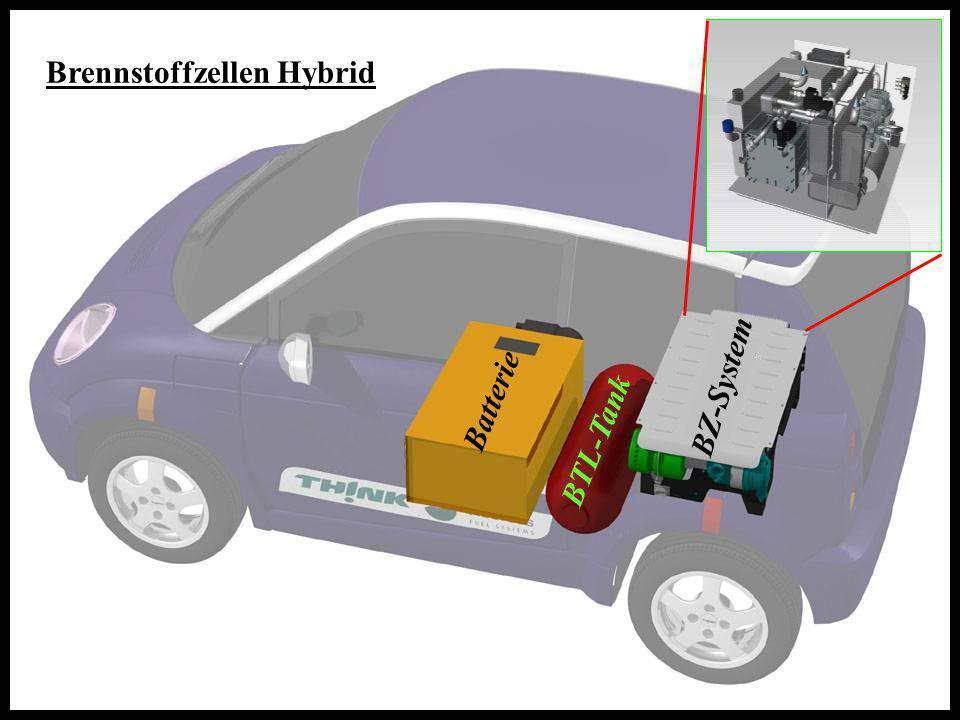 Brennstoffzellen Hybrid