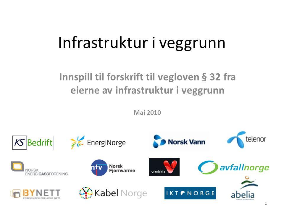 Infrastruktur i veggrunn
