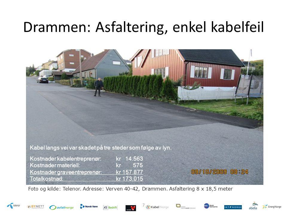 Drammen: Asfaltering, enkel kabelfeil