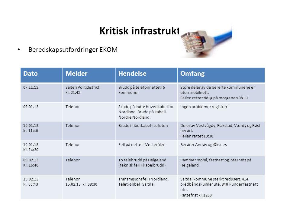 Kritisk infrastruktur