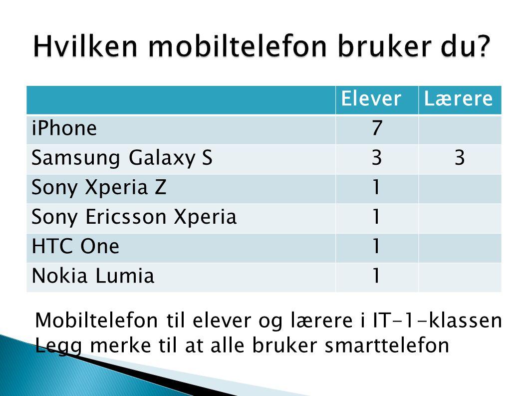 Hvilken mobiltelefon bruker du