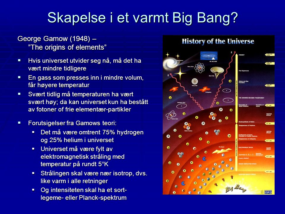 Skapelse i et varmt Big Bang