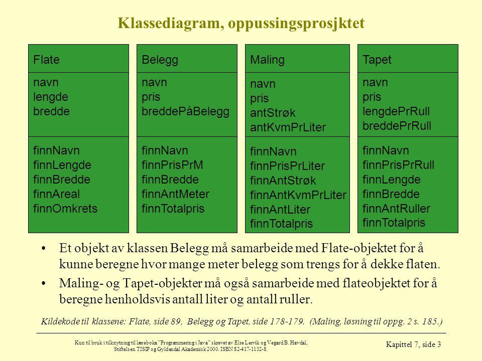 Klassediagram, oppussingsprosjktet