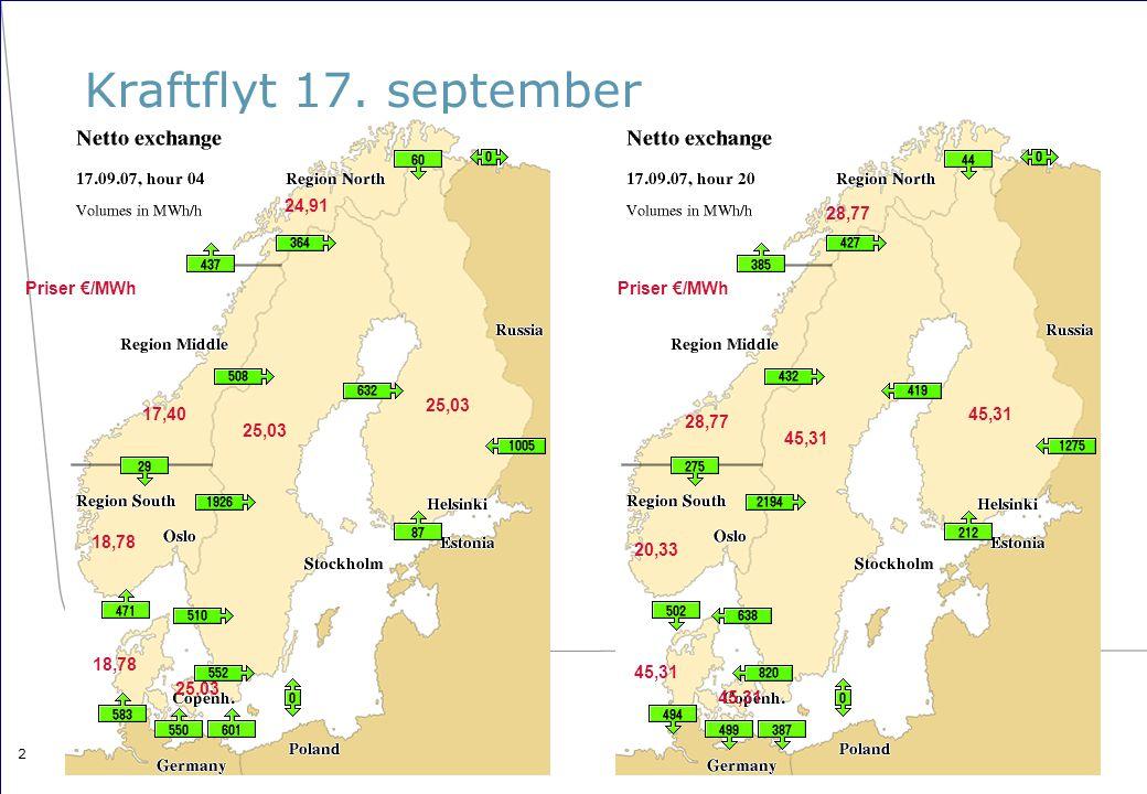 Kraftflyt 17. september 18,78 17,40 24,91 25,03 Priser €/MWh 20,33