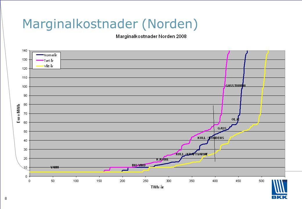 Marginalkostnader (Norden)