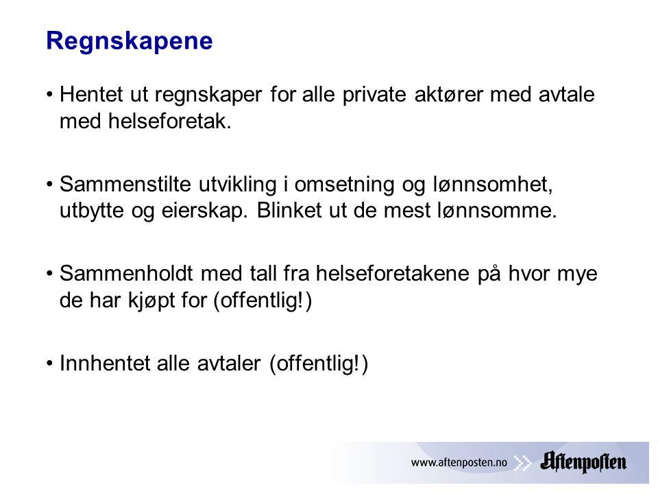 Regnskapene Hentet ut regnskaper for alle private aktører med avtale med helseforetak.