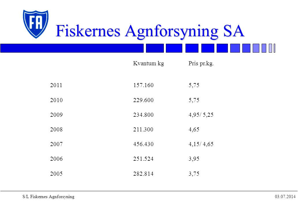 Fiskernes Agnforsyning SA