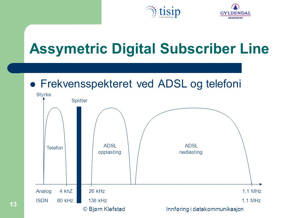 Assymetric Digital Subscriber Line