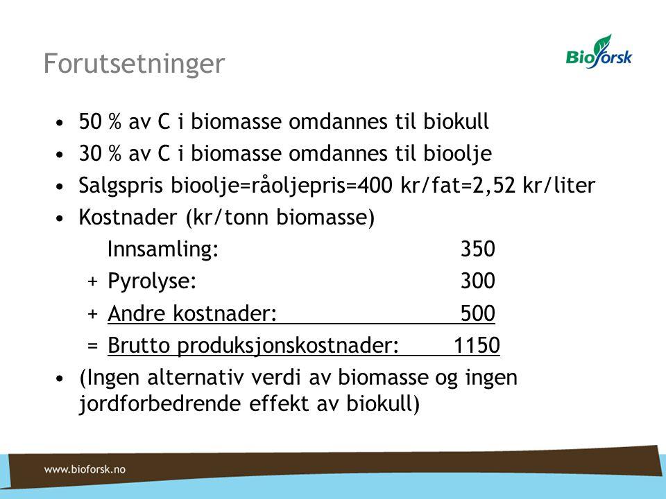 Forutsetninger 50 % av C i biomasse omdannes til biokull