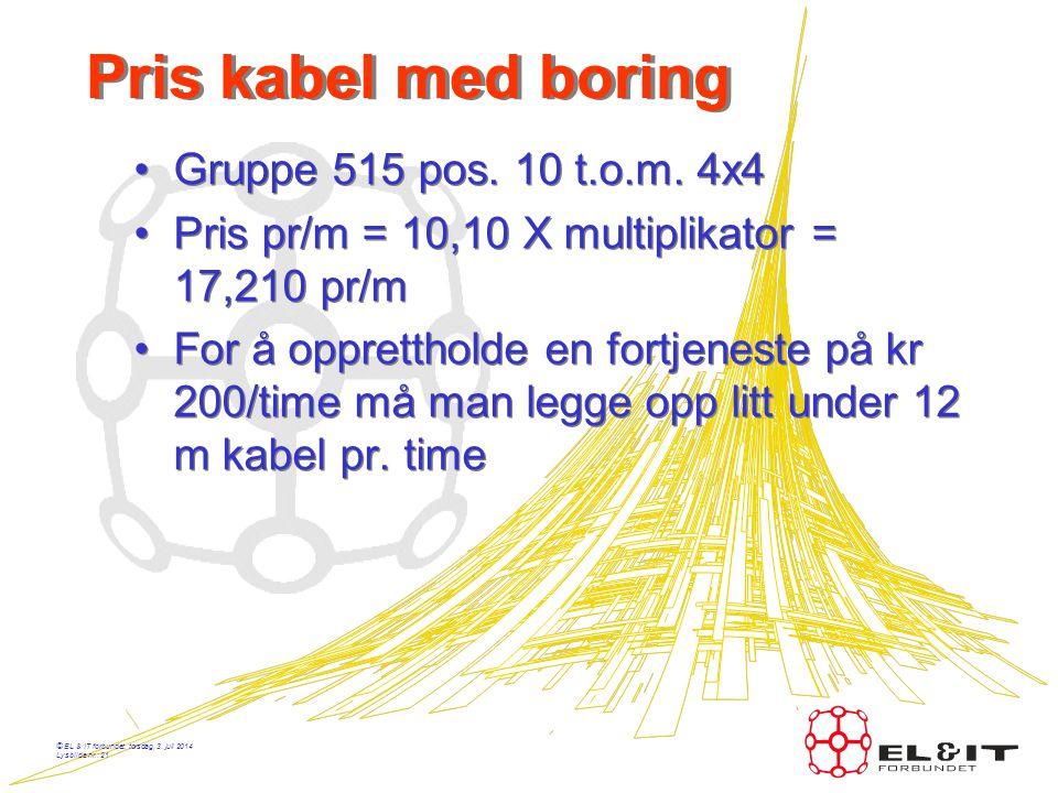 Pris kabel med boring Gruppe 515 pos. 10 t.o.m. 4x4