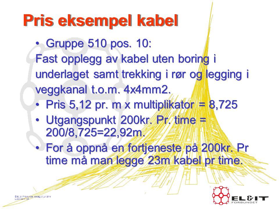 Pris eksempel kabel Gruppe 510 pos. 10: