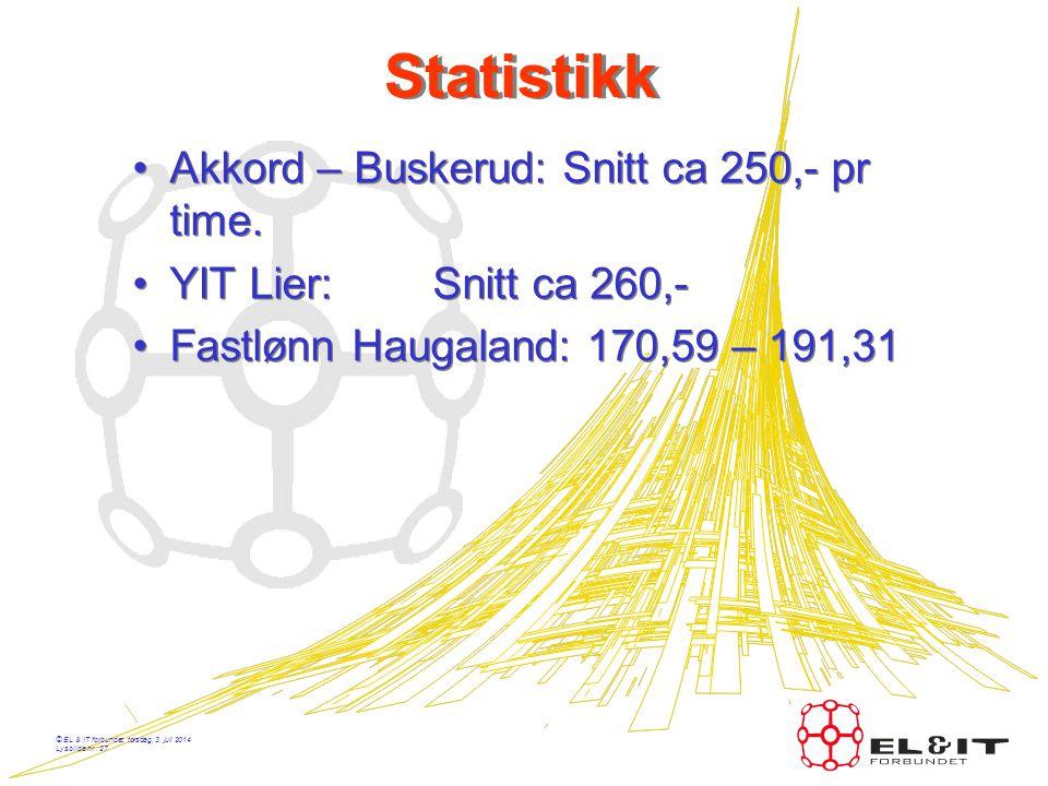 Statistikk Akkord – Buskerud: Snitt ca 250,- pr time.