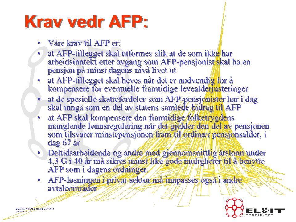 Krav vedr AFP: Våre krav til AFP er: