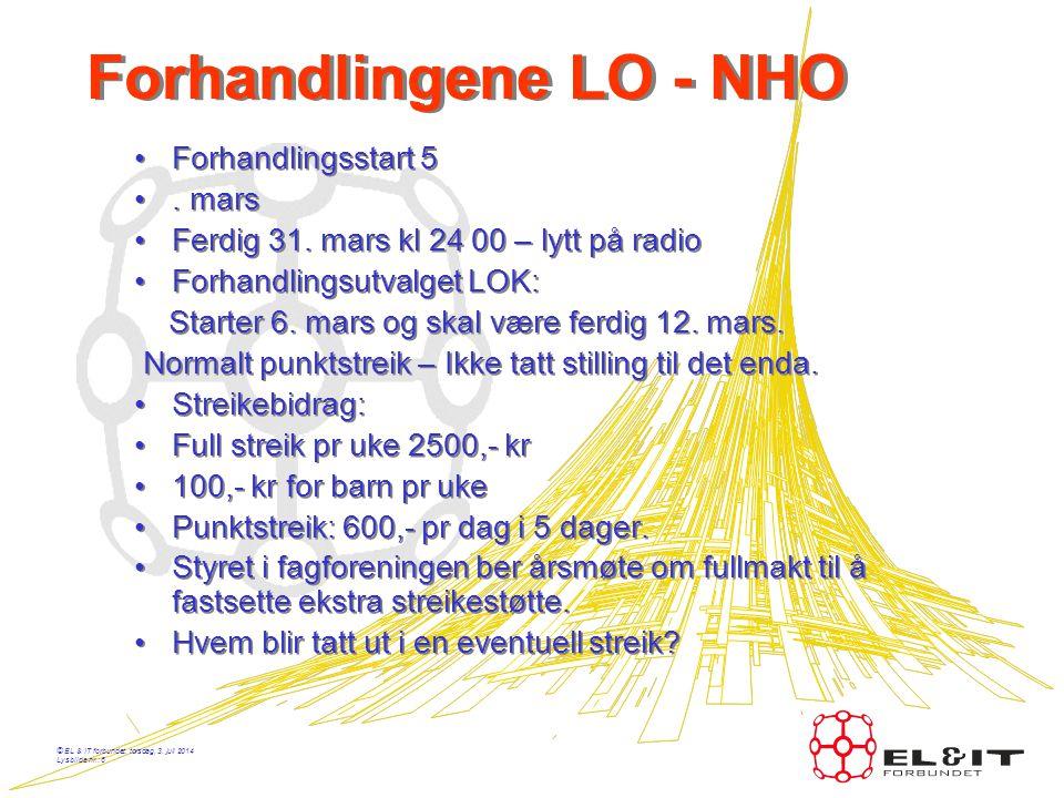 Forhandlingene LO - NHO
