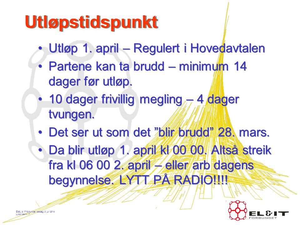 Utløpstidspunkt Utløp 1. april – Regulert i Hovedavtalen