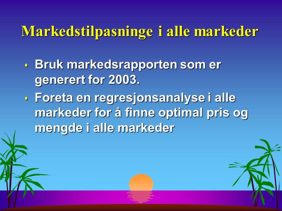 Markedstilpasninge i alle markeder