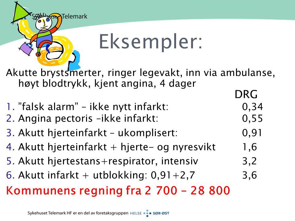 Eksempler: Kommunens regning fra 2 700 – 28 800 DRG