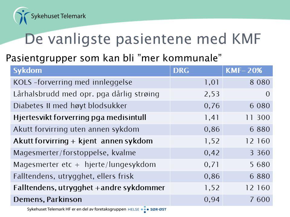 De vanligste pasientene med KMF