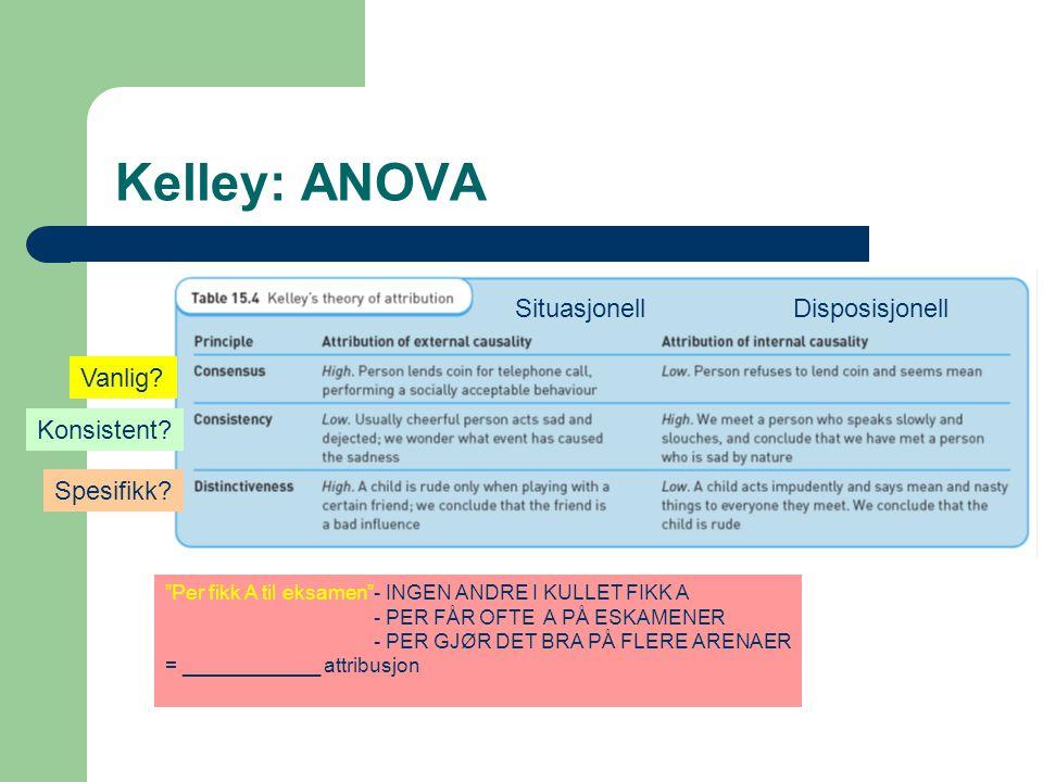 Kelley: ANOVA Situasjonell Disposisjonell Vanlig Konsistent