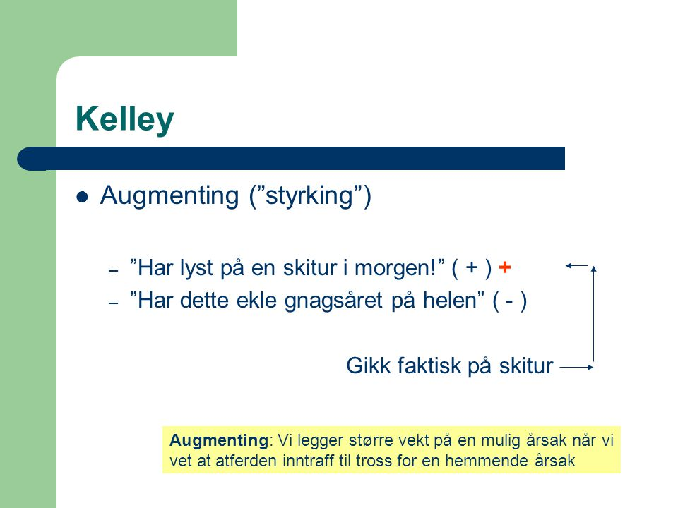 Kelley Augmenting ( styrking )