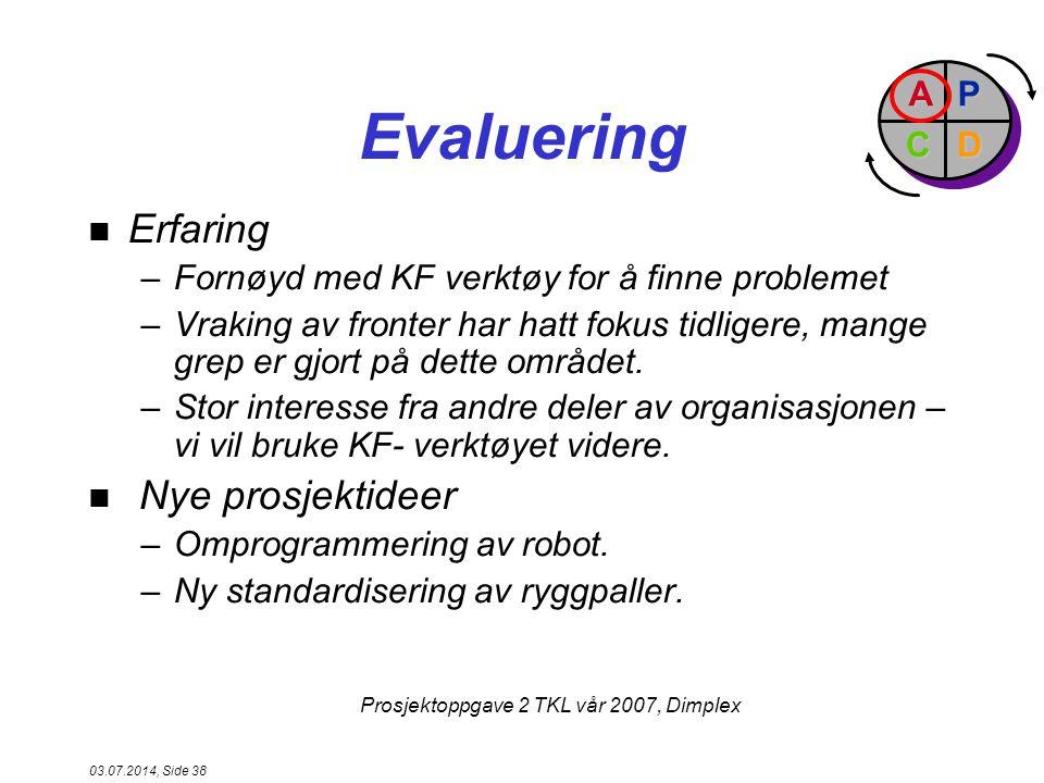 Evaluering Erfaring Nye prosjektideer P D A C