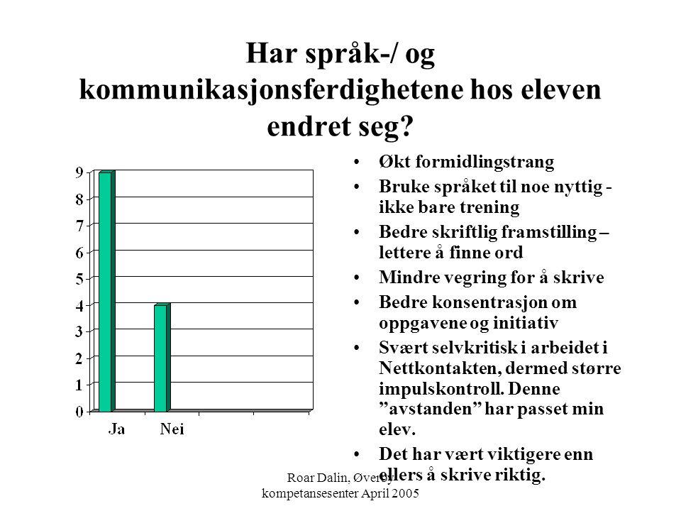 Har språk-/ og kommunikasjonsferdighetene hos eleven endret seg