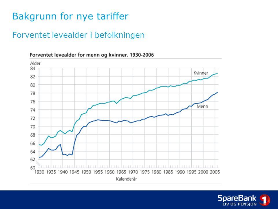 Bakgrunn for nye tariffer Forventet levealder i befolkningen