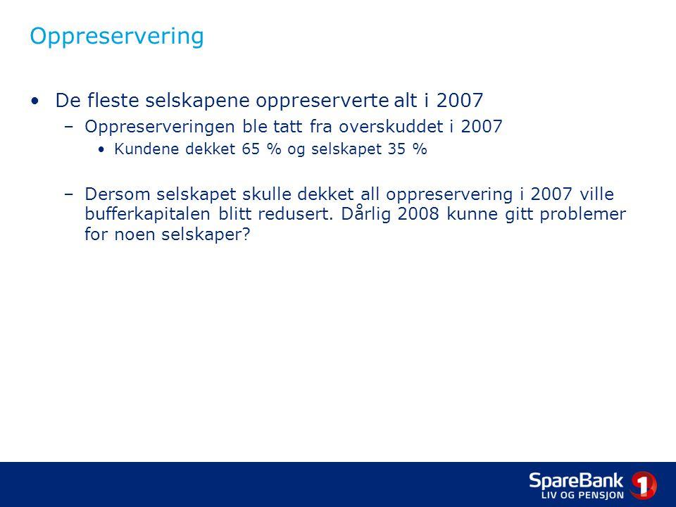 Oppreservering De fleste selskapene oppreserverte alt i 2007