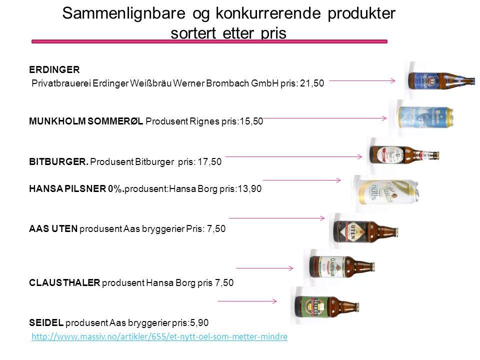 Sammenlignbare og konkurrerende produkter sortert etter pris